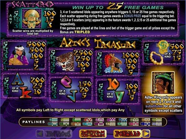 Aztecs-Treasure-RTG-slot-paytable